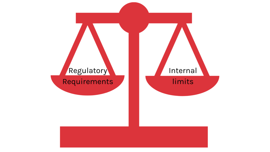 ALM is balancing between regulatory requirements and internal limits.